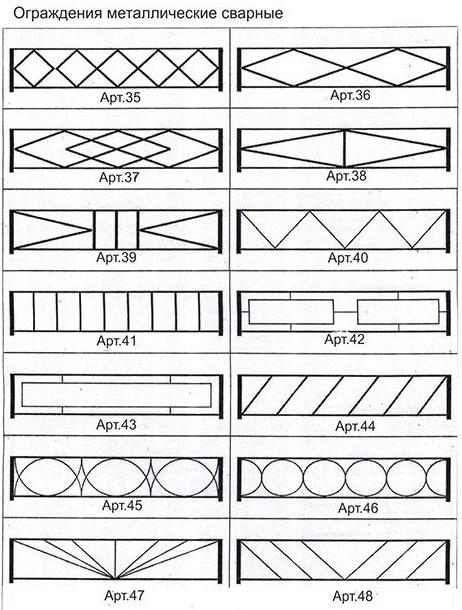 Как сварить ограду на могилу своими руками чертежи 382